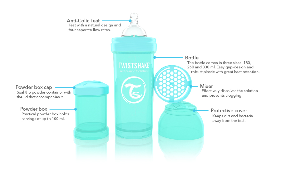 Twistshake Bottle Review! Read more at gracefulmommy.com